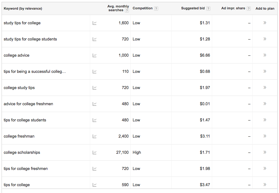 Search Engine Optimization Tips For Beginners | Blogging Tips | Jolt Influence | www.JoltInfluence.com